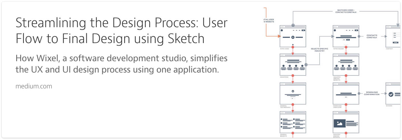 UX Design Streamlining the Process